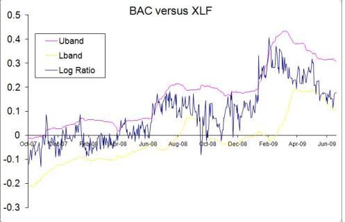 BAC v XLF
