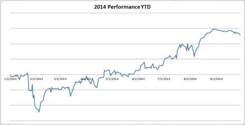 2014 Performance Q1-Q3